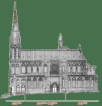 Cathédrale catholique Notre-Dame de Clermont-Ferrand
