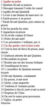 Liste des médaillons de la verrière Sainte-Agathe, cathédrale de Clermont